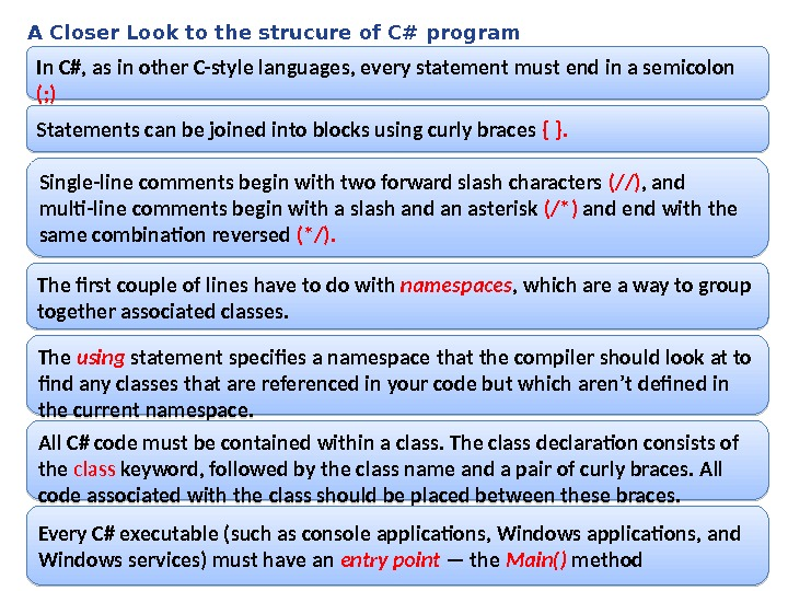 A Closer Look to the strucure of C# program In C#, as in other C-style languages,