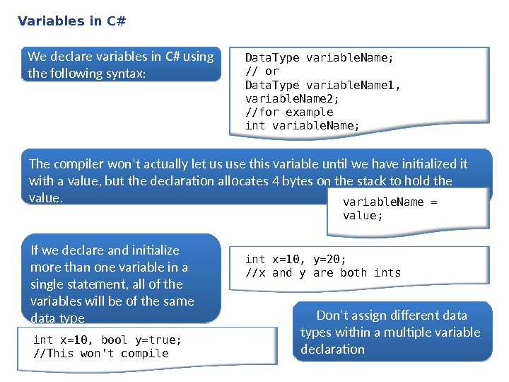 Variables in C# We declare variables in C# using the following syntax: Data. Type variable. Name;