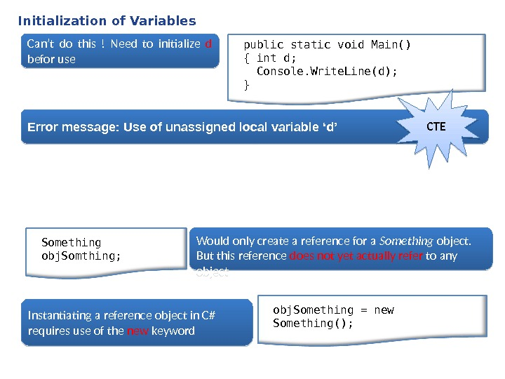 Initialization of Variables Can't do this ! Need to initialize d  befor use public static