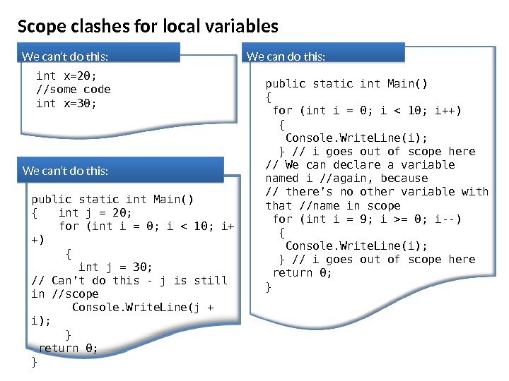 Scope clashes for local variables int x=20; //some code int x=30; We can't do this: public