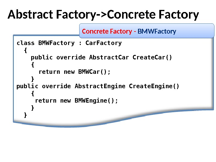 Concrete Factory - BMWFactory  class BMWFactory : Car. Factory { public override Abstract. Car Create.