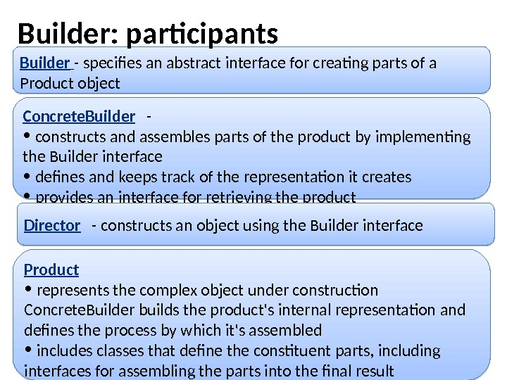 Builder  - specifies an abstract interface for creating parts of a Product object. Builder: participants