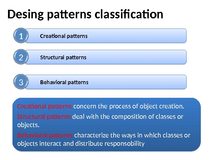 Desing patterns classification   Creational patterns 1   Behavioral patterns 3   Structural