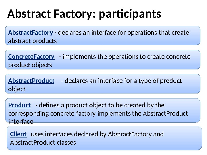 Abstract. Factory  - declares an interface for operations that create abstract products Abstract Factory :