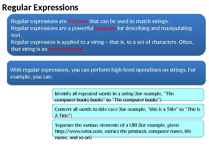 Regular Expressions Regular expressions are Patterns that can be used to match strings. Regular expressions are