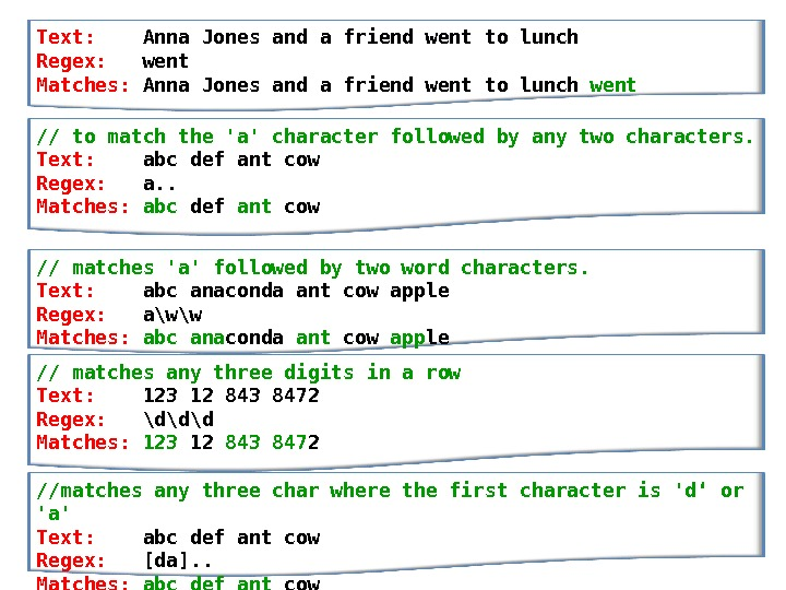 Text:  Anna Jones and a friend went to lunch  Regex: went  Matches: