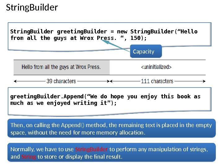 "String. Builder greeting. Builder =  new String. Builder(""Hello from all the guys at Wrox Press."