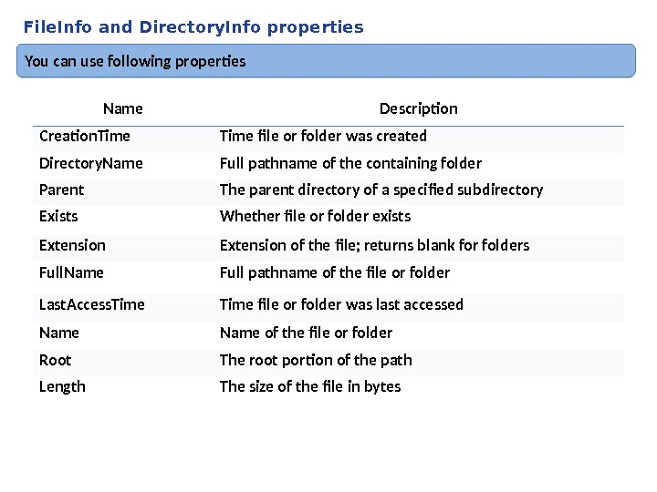 File. Info and Directory. Info properties You can use following properties Name Description Creation. Time file