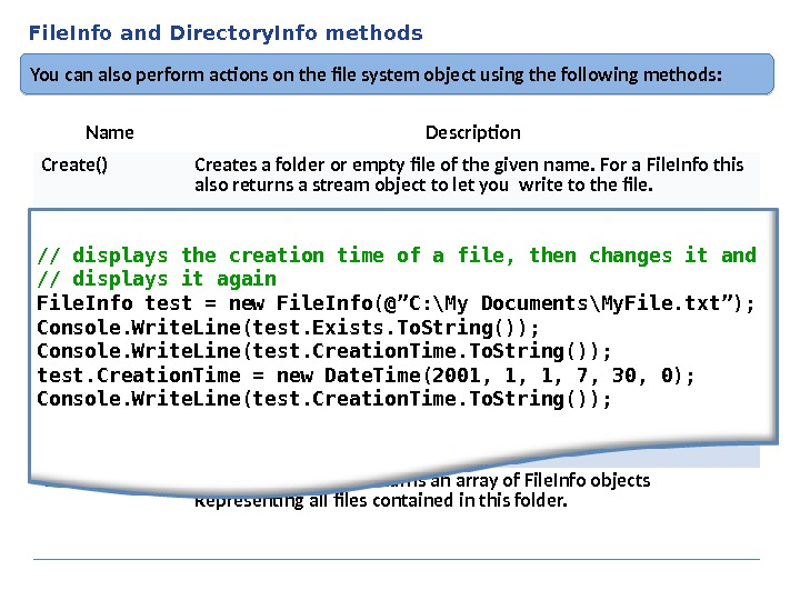 File. Info and Directory. Info methods You can also perform actions on the file system object