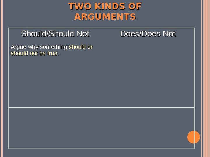 TWO KINDS OF ARGUMENTS Should/Should Not Does/Does Not Argue why something should or should not be