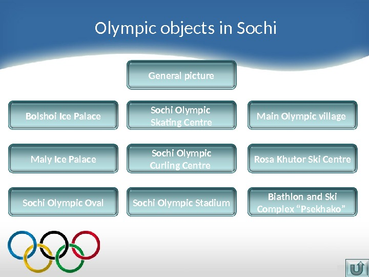"Olympic objects in Sochi Maly Ice Palace Sochi Olympic Oval Biathlon and Ski Complex ""Psekhako"" Rosa"