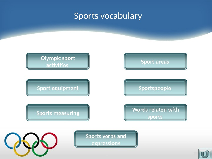Sports vocabulary Olympic sport activities Sport equipment Words related with sports Sportspeople Sport areas Sports measuring