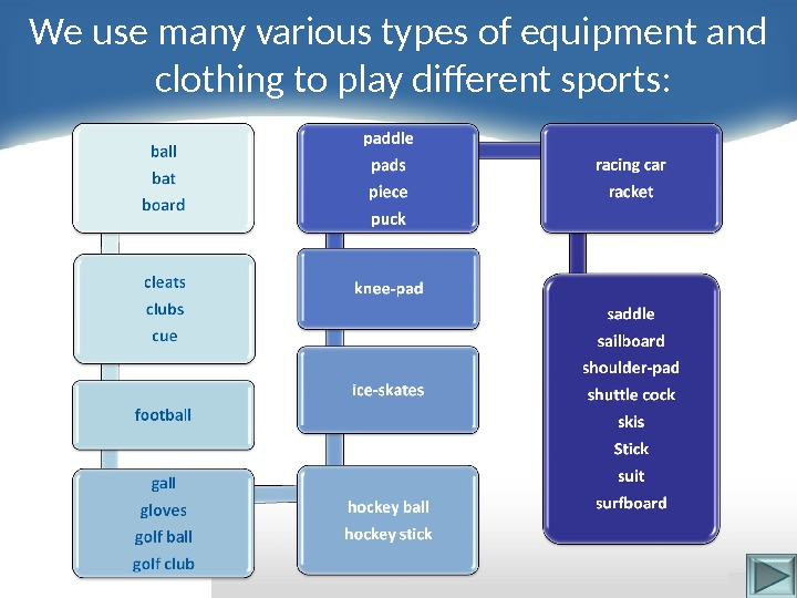 We use many various types of equipment and clothing to play different sports: