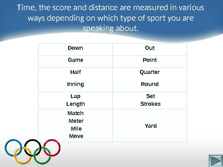 Time, the score and distance are measured in various ways depending on which type of sport