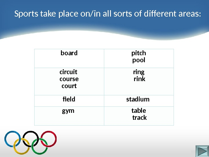 Sports take place on/in all sorts of different areas:  board pitch  pool circuit course
