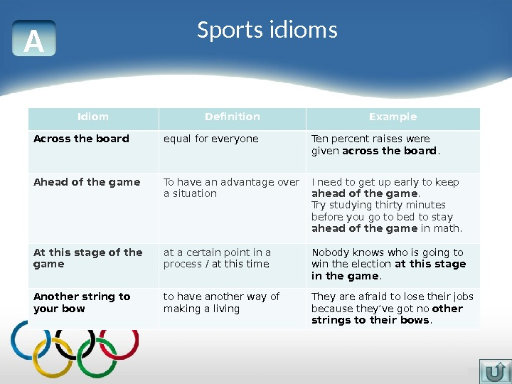 A Sports idioms Idiom Definition Example A cross the boar d equal for everyone Ten percent