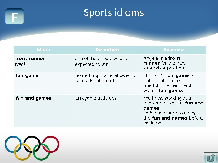 F Idiom Definition Example front runner track one of the people who is expected to win