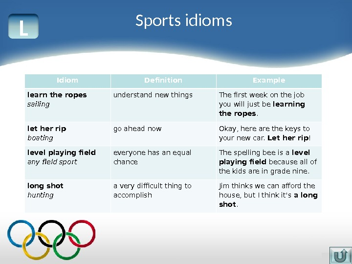 L Idiom Definition Example learn the ropes sailing understand new things The first week on the