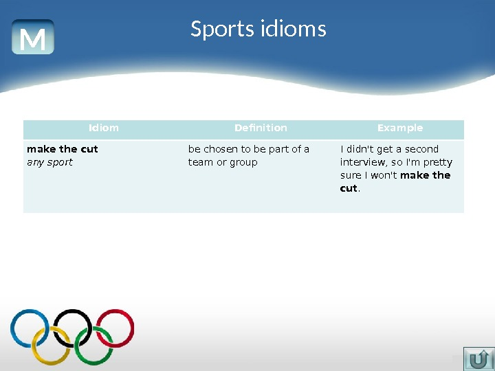 M Idiom Definition Example make the cut any sport be chosen to be part of a