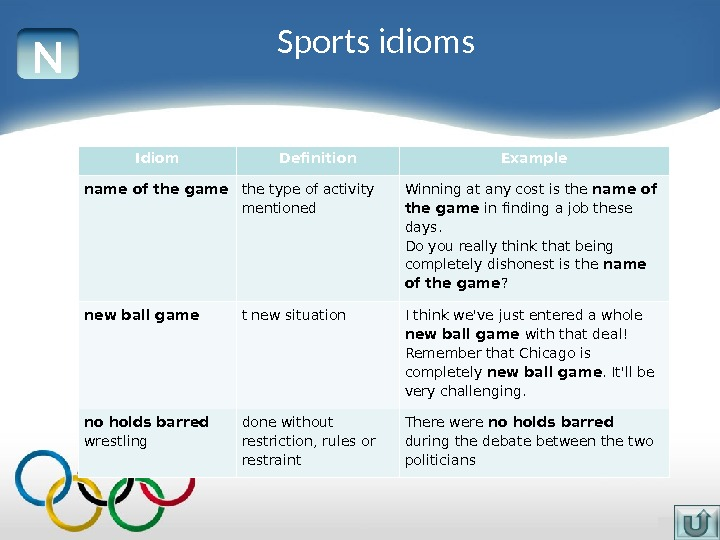 N Idiom Definition Example name of the game the type of activity mentioned Winning at any