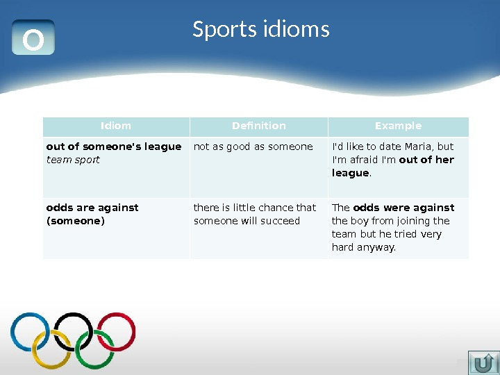 O Idiom Definition Example out of someone's league team sport not as good as someone I'd