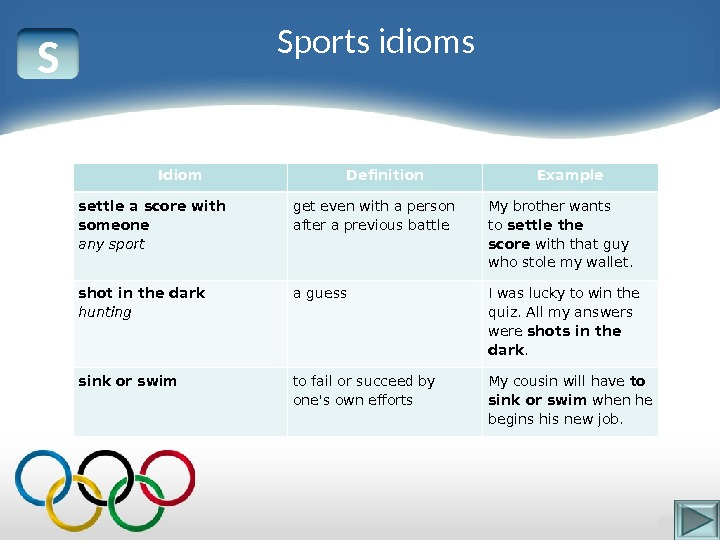 S Idiom Definition Example settle a score with someone any sport get even with a person
