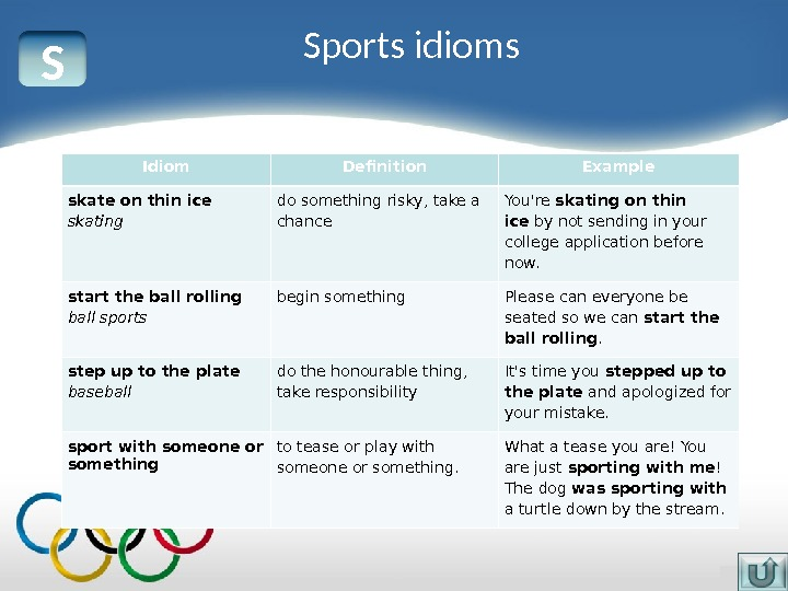 S Idiom Definition Example skate on thin ice skating do something risky, take a chance You're
