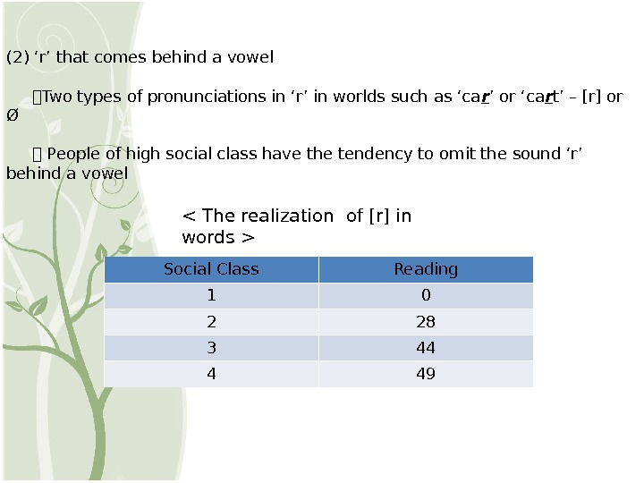 (2) 'r' that comes behind a vowel  Two types of pronunciations in 'r' in worlds