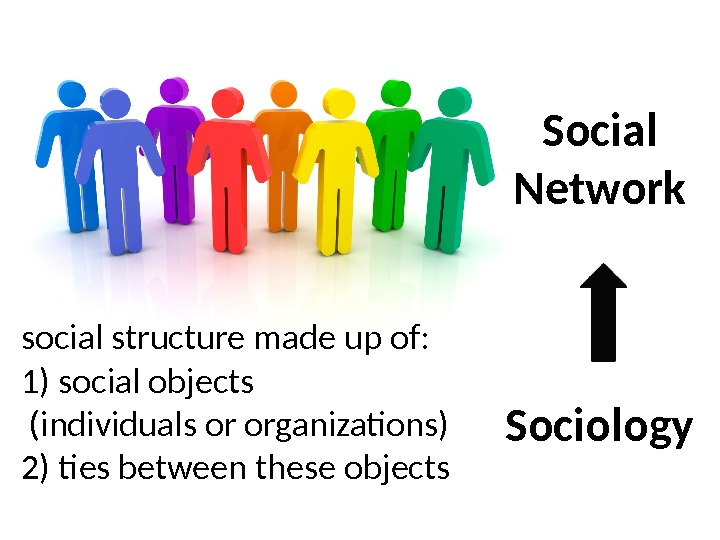 Social Network Sociologysocial structure made up of: 1) social objects  (individuals or organizations) 2) ties