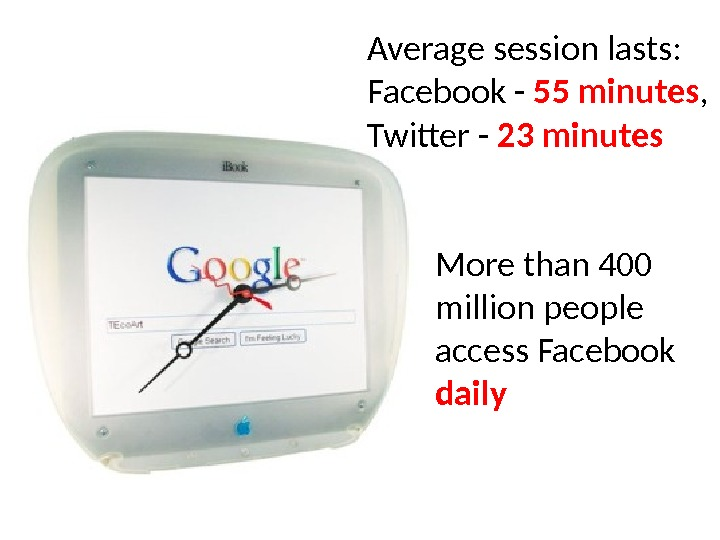 Average session lasts:  Facebook - 55  minutes ,  Twitter - 23  minutes