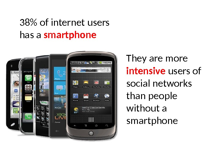 38 of internet users has a smartphone They are more intensive users of social networks than