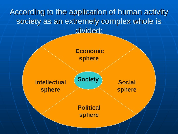 According to the application of human activity society as an extremely complex whole is divided: Economic