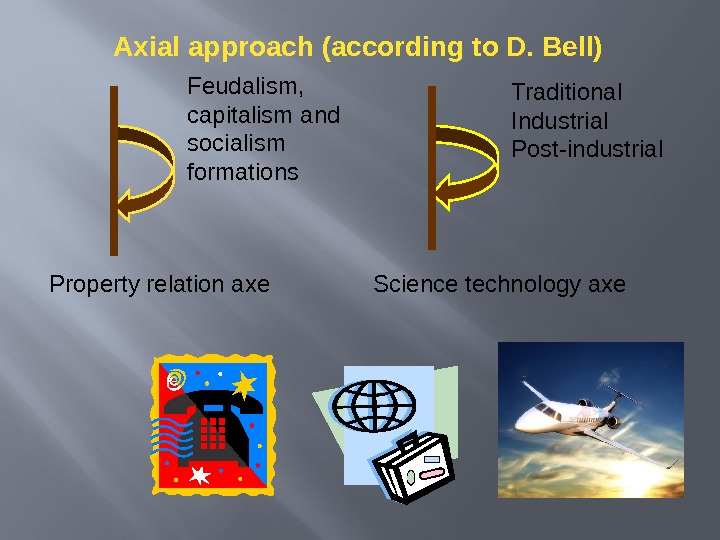 Axial approach (according to D. Bell) Property relation axe Science technology axe Traditional