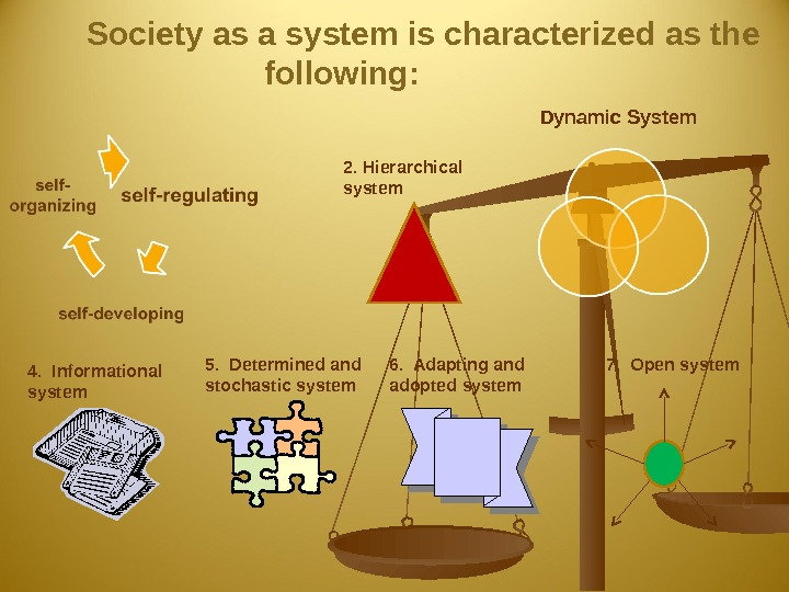 Society as a system is characterized as the  following:      Dynamic
