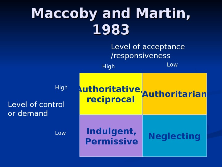Maccoby and Martin,  1983 Indulgent, Permissive Neglecting. Authoritarian. Authoritative ,  reciprocal Level of control