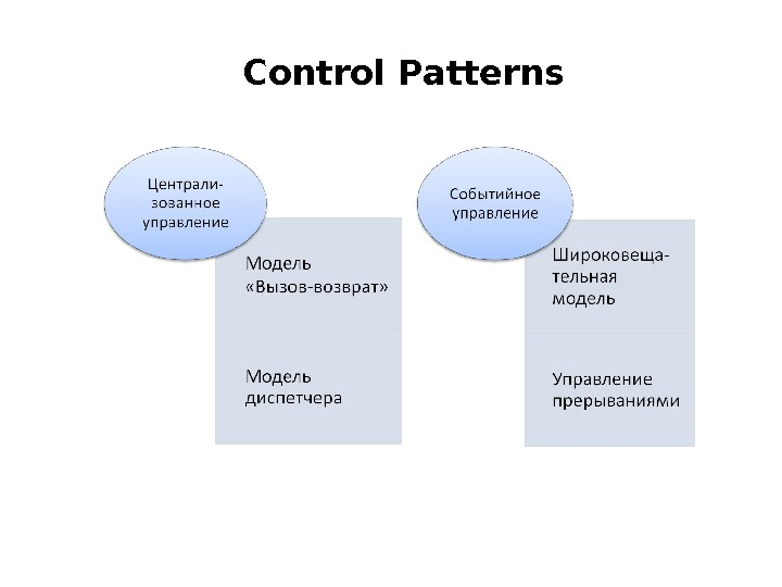 Control Patterns