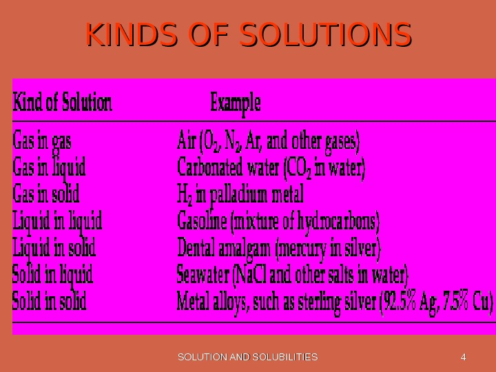SOLUTION AND SOLUBILITIES 44 KINDS OF SOLUTIONS