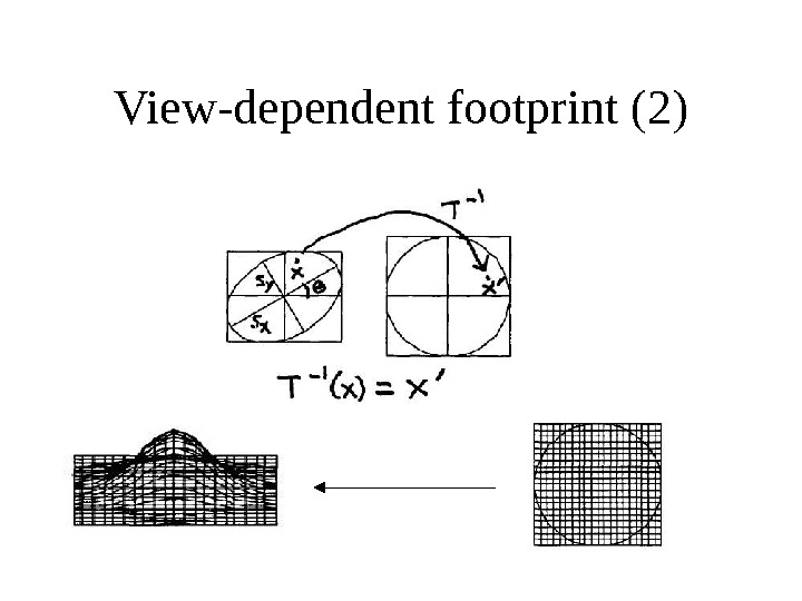 View-dependent footprint (2)