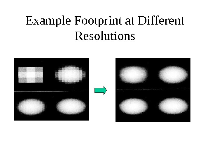 Example Footprint at Different Resolutions