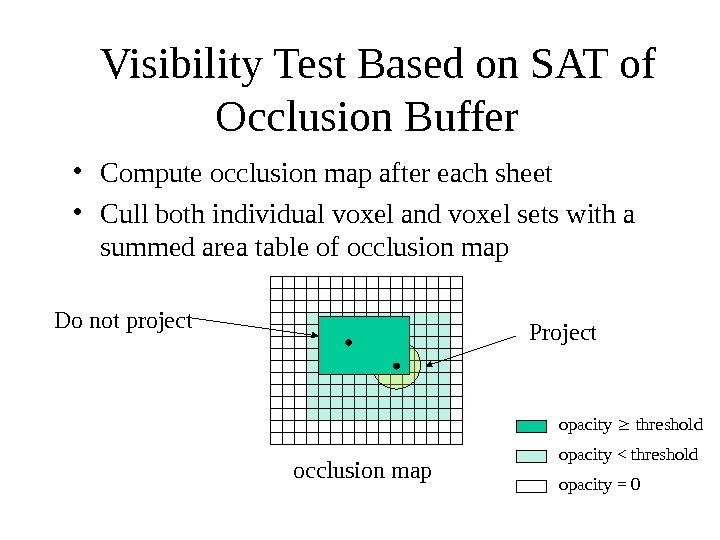 Visibility Test Based on SAT of Occlusion Buffer  opacity  threshold occlusion map. Do not