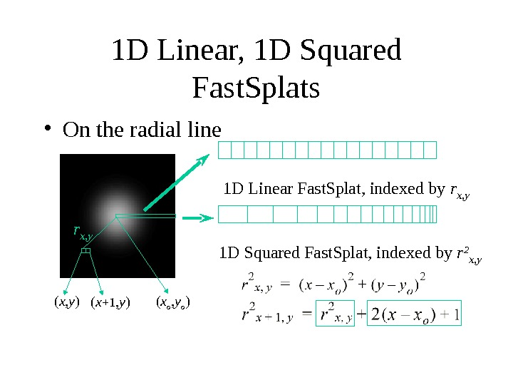 1 D Linear, 1 D Squared Fast. Splats • On the radial line 1 D Linear
