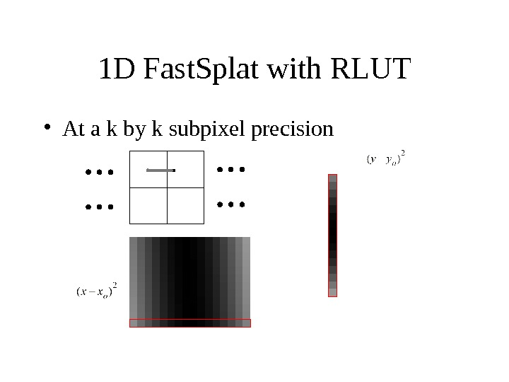 1 D Fast. Splat with RLUT • At a k by k subpixel precision