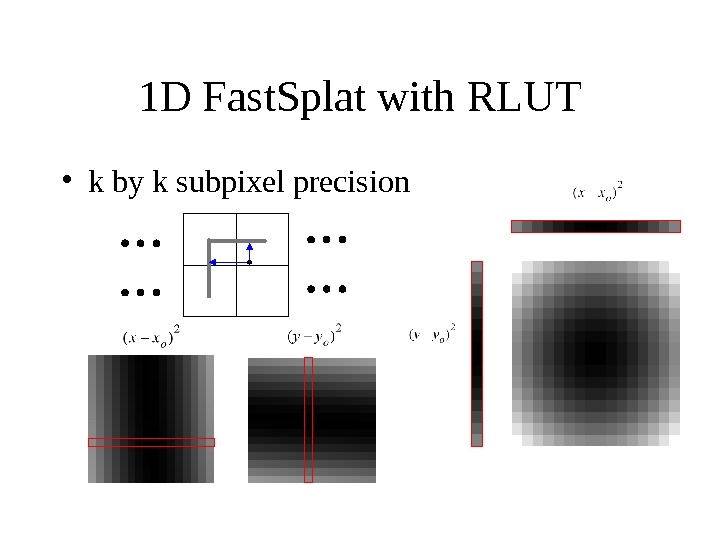 1 D Fast. Splat with RLUT • k by k subpixel precision