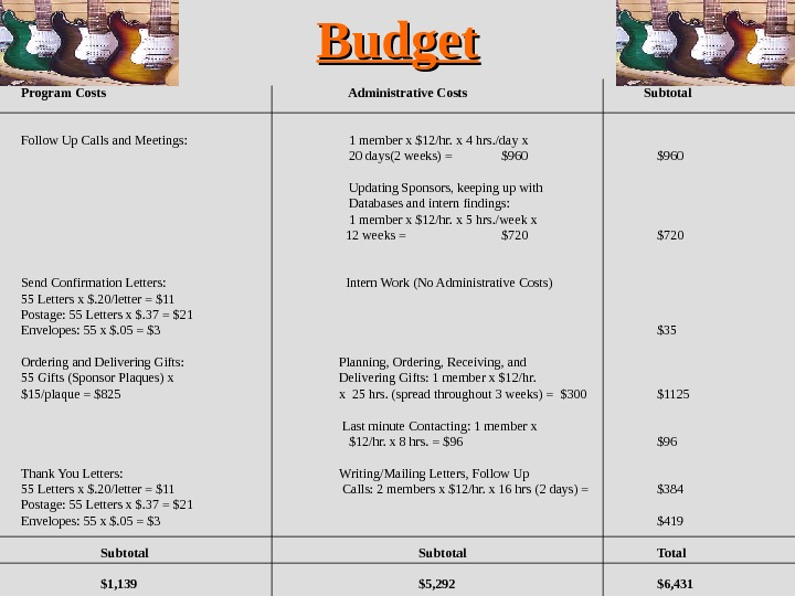 Budget Program Costs   Administrative Costs     Subtotal Follow Up Calls and