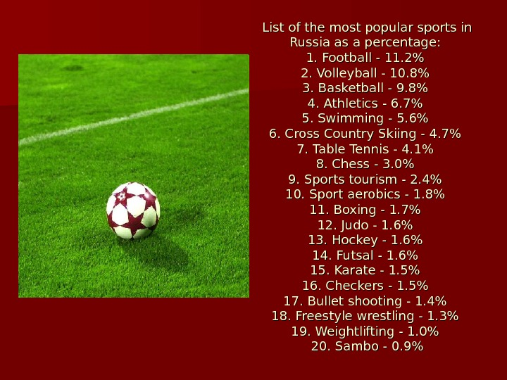 List of the most popular sports in Russia as a percentage:  1. Football - 11.