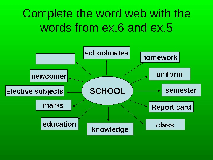 Complete the word web with the words from ex. 6 and ex. 5 SCHOOLschoolmates knowledgenewcomer Elective