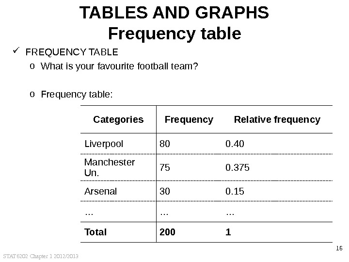 STAT 6202 Chapter 1 2012/2013 16 TABLES AND GRAPHS Frequency table FREQUENCY TABLE o What is