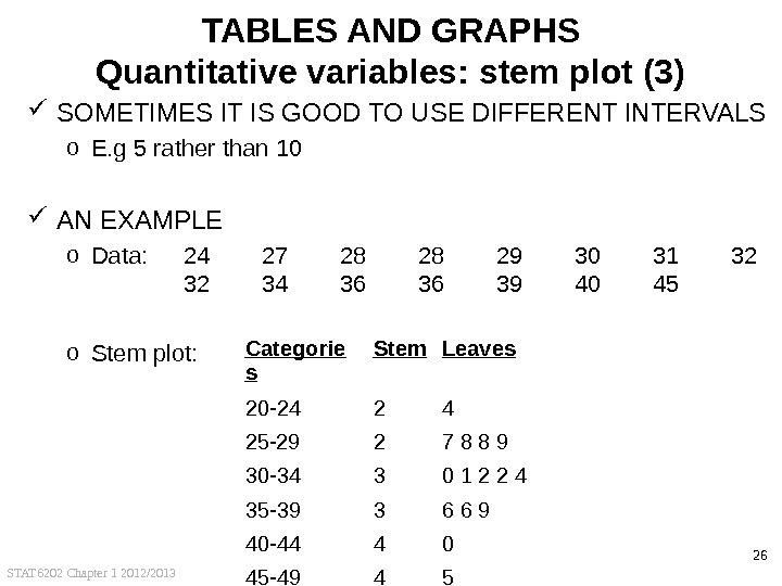 STAT 6202 Chapter 1 2012/2013 26 TABLES AND GRAPHS Quantitative variables: stem plot (3) SOMETIMES IT