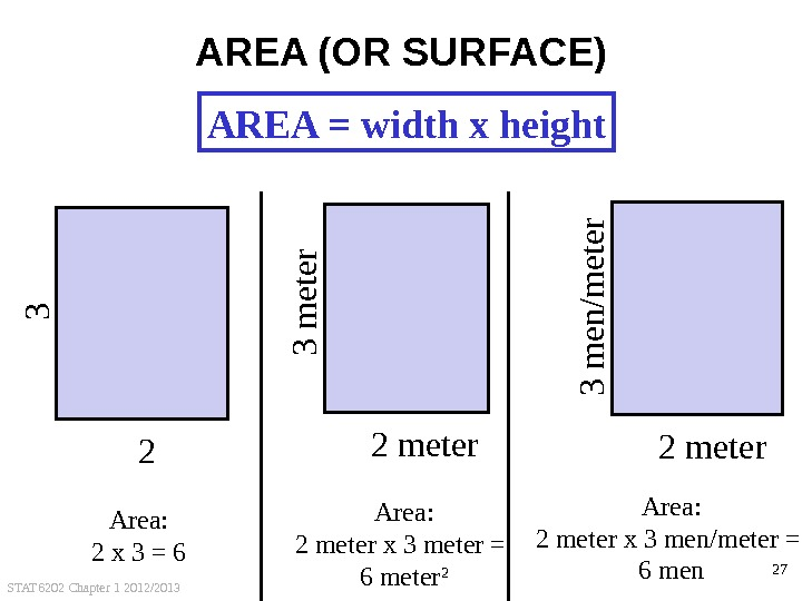 STAT 6202 Chapter 1 2012/2013 27 AREA (OR SURFACE) 23 Area: 2 x 3 = 6