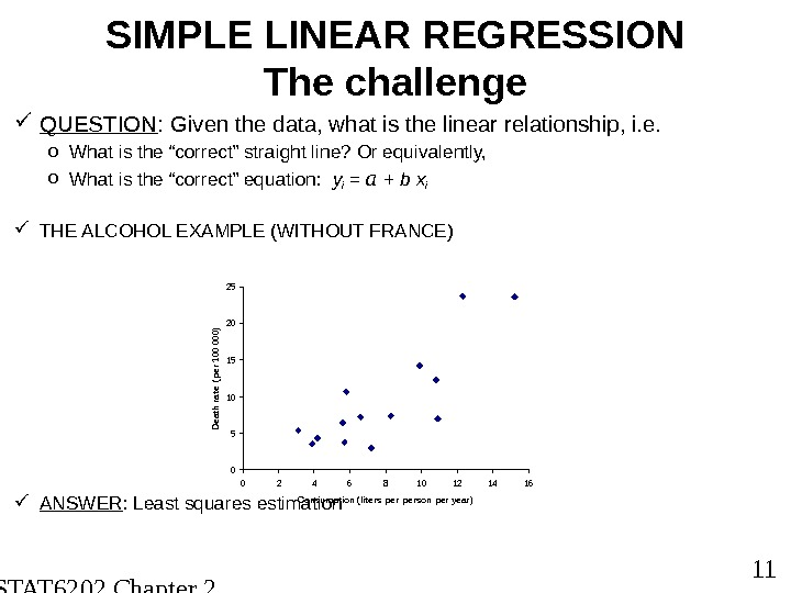 STAT 6202 Chapter 2 2012/2013 11 SIMPLE LINEAR REGRESSION The challenge QUESTION : Given the